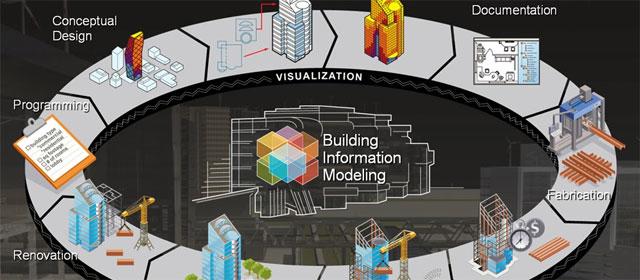 Maquette numérique (BIM) : un élément essentiel tout au long de la vie du bâtiment